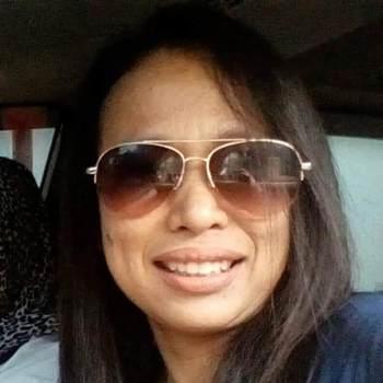 purnamas712034_Sulawesi Selatan_Single_Female