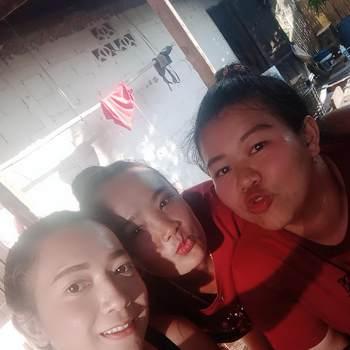 tingnonga3_Viangchan_Single_Female