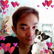 nguyent333545's profile photo