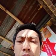 hendral59's profile photo