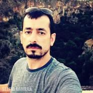 mesuta28's profile photo