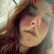 vikae21's profile photo
