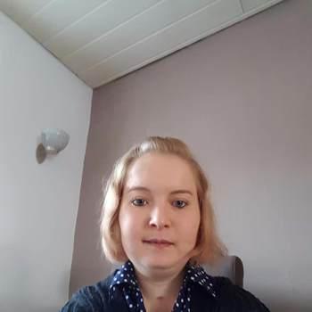 feliciad272660_Thies_Svobodný(á)_Žena