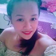 hyec107's profile photo