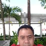 hawkd07's profile photo