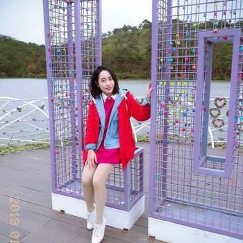 chutc96_Binh Duong_Kawaler/Panna_Kobieta