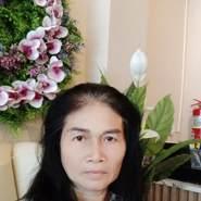 userugl084's profile photo