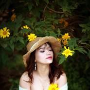 Miuxinhstar's profile photo