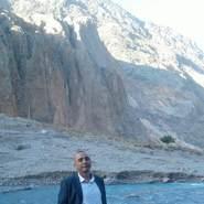 azamjona660410's profile photo