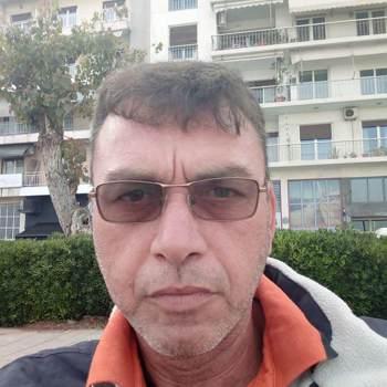 brhymd622519_Attiki_Alleenstaand_Man