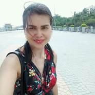 user_vjnie1673's profile photo