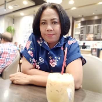 tumontakhwanon_Nakhon Ratchasima_Single_Female