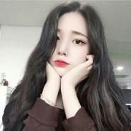 ngocn386's profile photo