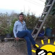msaab70's profile photo