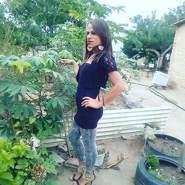 lorranef12's profile photo