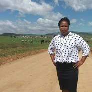 ntsintsim's profile photo