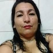 estery143533's profile photo