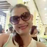 gutierrezw's profile photo