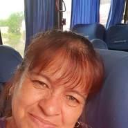 soniap355422's profile photo