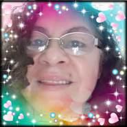 lucimarc82617's profile photo