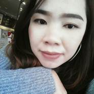 rungthiwa35's profile photo