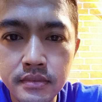 Pedro270779_Jawa Barat_Alleenstaand_Man
