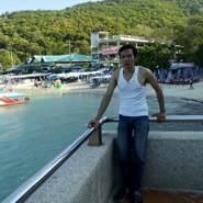 sophat450847's profile photo