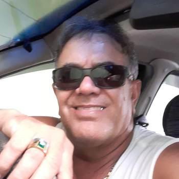 frasoaress_Sao Paulo_Single_Männlich