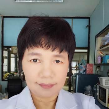 user_ja672_Chanthaburi_Single_Weiblich