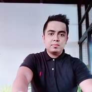 sucipto287674's profile photo