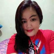 nuta387's profile photo