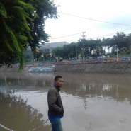 khoirul449589's profile photo