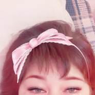 user_rawt5472's profile photo