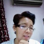 imasa507's profile photo