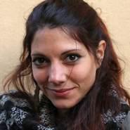 Sendy1974's profile photo