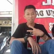 riswandiw574952's profile photo