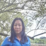 BETY82's profile photo