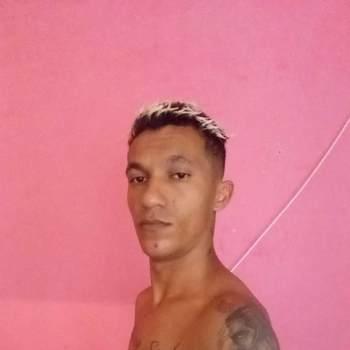 tiagoc878025_Minas Gerais_Single_Männlich