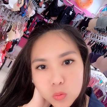 userjugdx045_Phitsanulok_Độc thân_Nữ