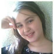 koky504's profile photo