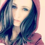 anna657620's profile photo