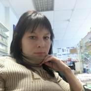 aleksoks201190's profile photo