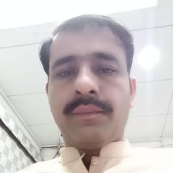 muneer135_Sindh_أعزب_الذكر