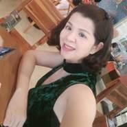 ndtminh79's profile photo