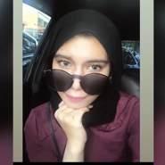 nabyyylahh's profile photo
