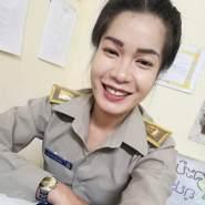 thongsamaiv's profile photo