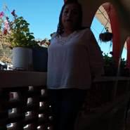 noemig956092's profile photo