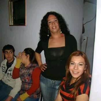 natalial744106_Mendoza_Solteiro(a)_Feminino