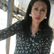 nelidap1's profile photo