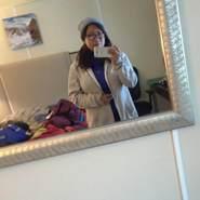 tisa098's profile photo